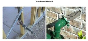 Bonding gas lines at meter